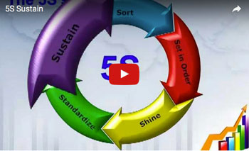 Video: 5S Sustain