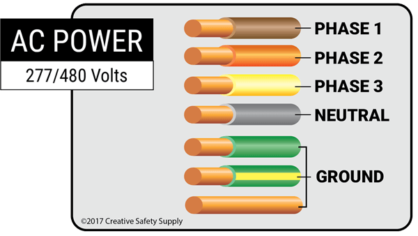 277 volt wiring color code
