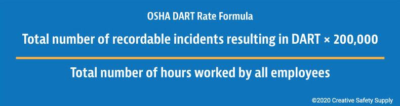 how to calculate trir by osha