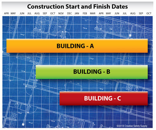 Construction Start and Finish Dates - Critical Path Method
