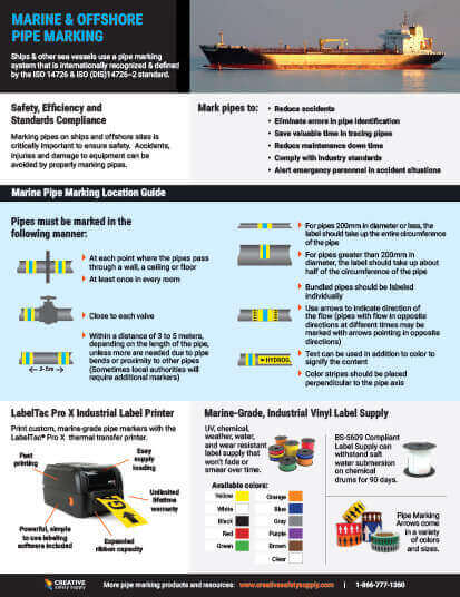 Marine Offshore Pipe Marking Guide