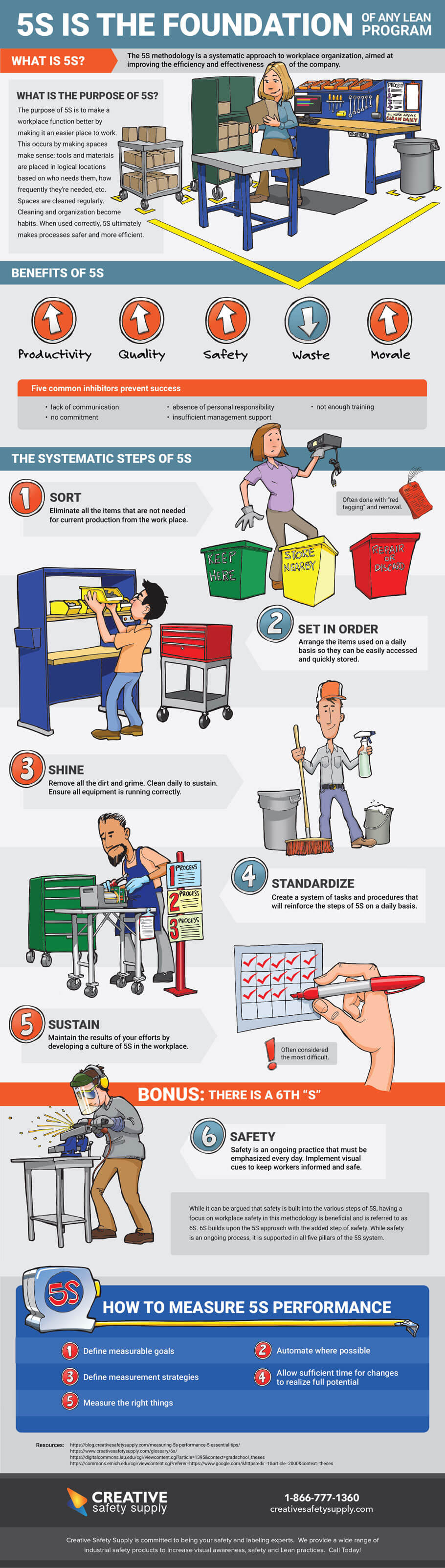 5S is the Foundation of Lean Infographic
