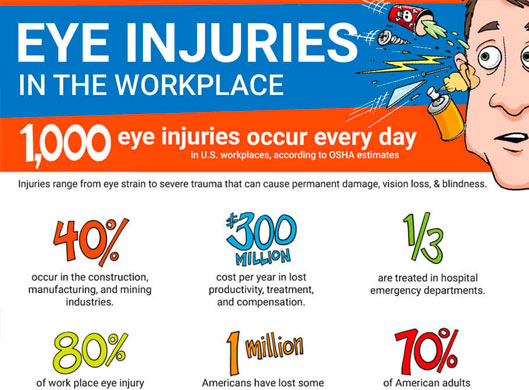 PPE Resources Creative Safety Supply