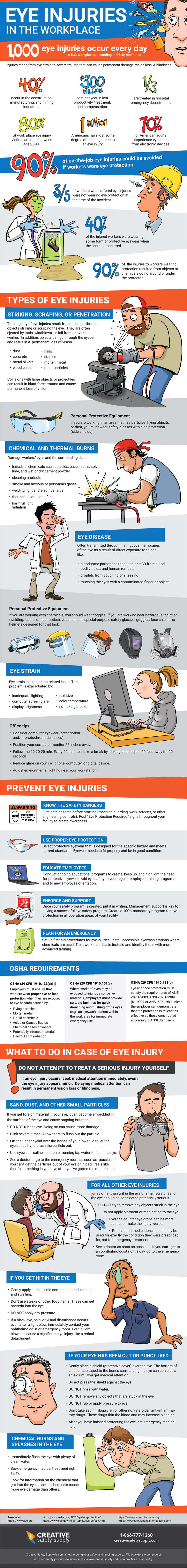 eye Injuries in the Workplace Infographic