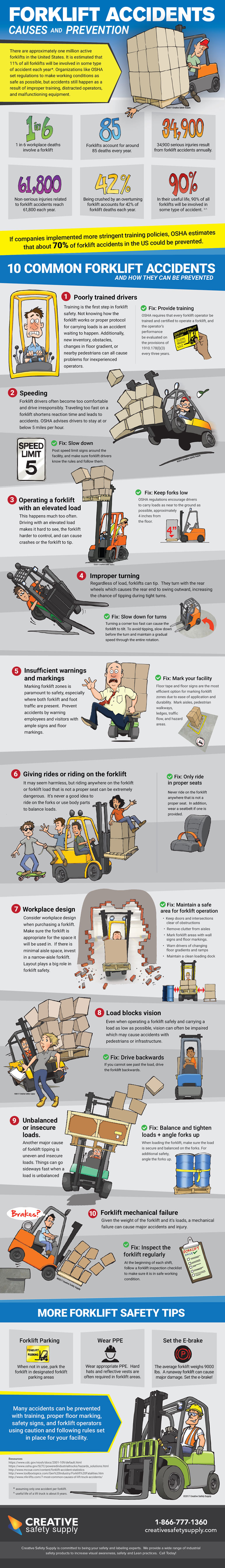 Infographic Forklift Accidents Causes And Prevention