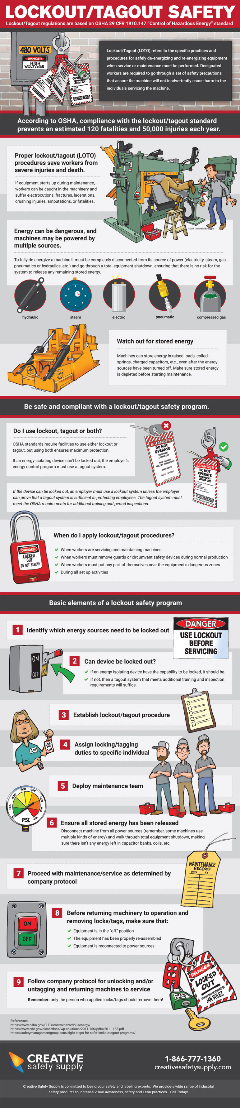 Lockout/Tagout Safety Infographic | Creative Safety Supply