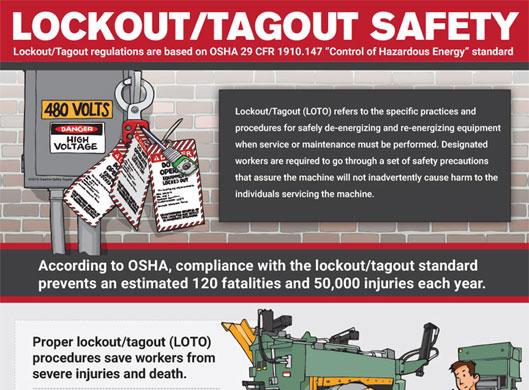 Resources - Creative Safety Supply