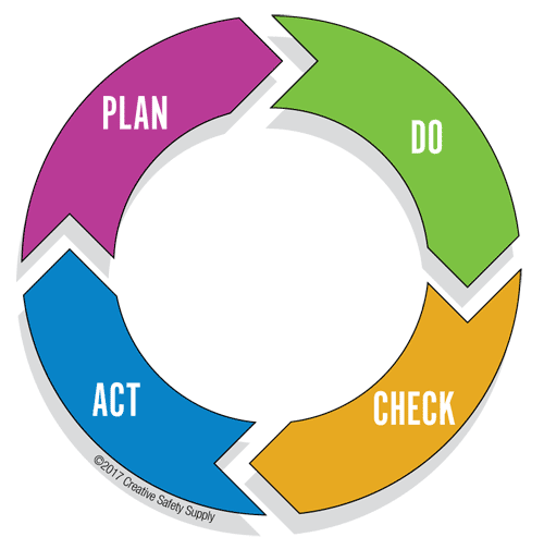 diagram of quality circle choice image