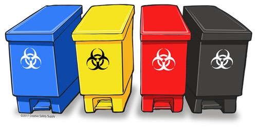 Hazardous Waste Bins