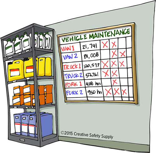 Vehicle Maintenance Board