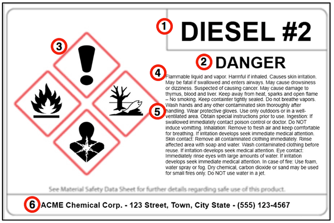 GHS Label Creation Creative Safety Supply - Ghs label template