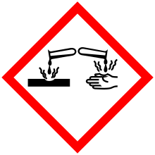 Corrosive Pictogram