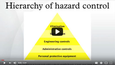 video: Hierarchy of Hazards