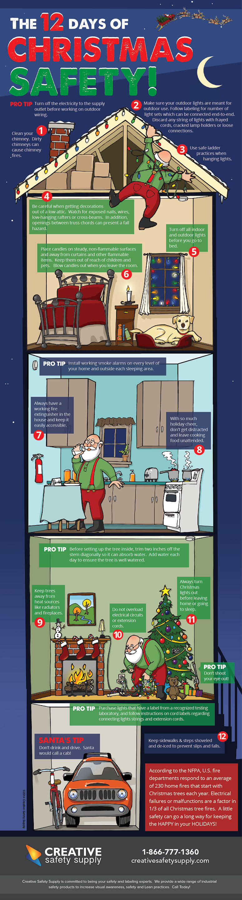 Infographic The 12 Days Of Christmas Safety Creative Supply To Install New Circuits For Lights Root Electric Services Text From
