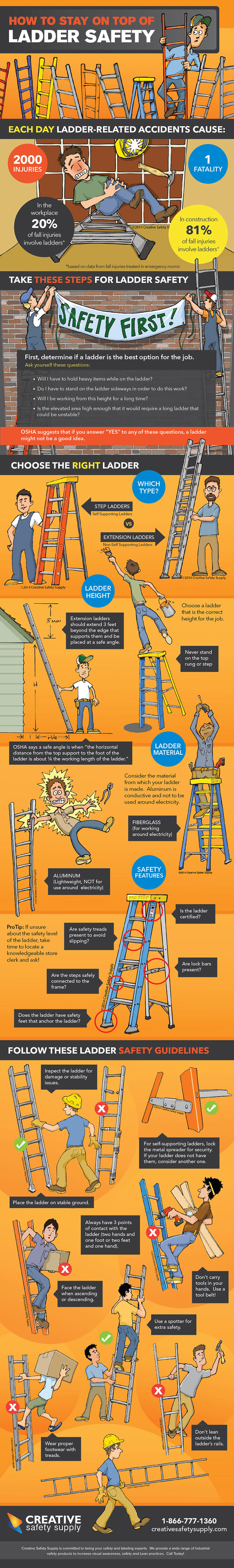 Infographic how to stay on top of ladder safety for Ladder safety tips