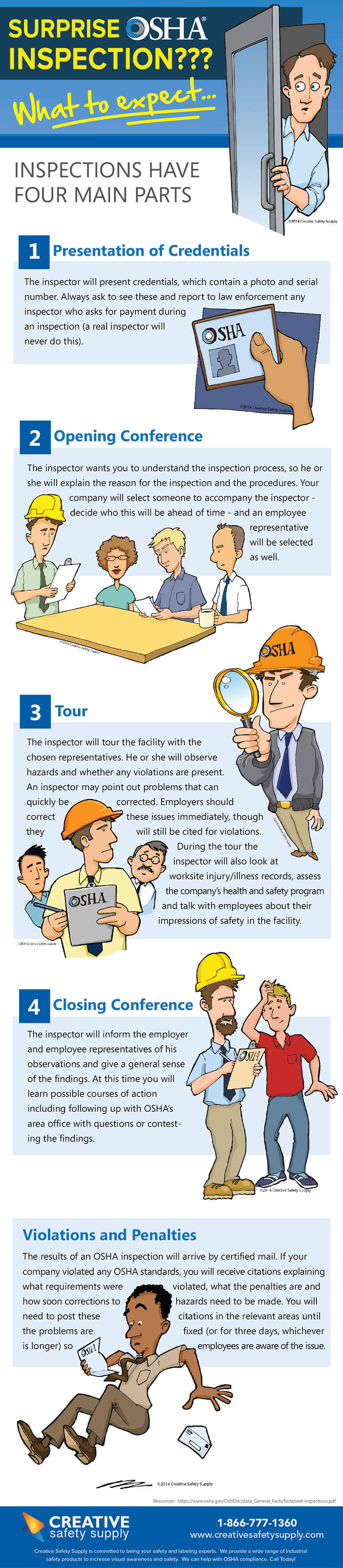 Surprise OSHA inspection - Infographic
