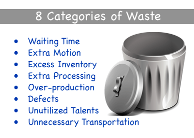 8 categories of waste