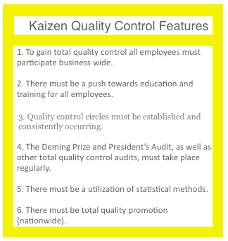 Kaizen Quality Control Features