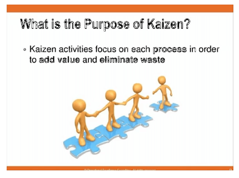 Kaizen creative safety supply for What is the purpose of a template