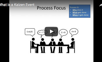 play video: What is a Kaizen Event?