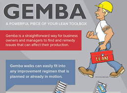 Gemba - a powerful piece of your lean toolbox