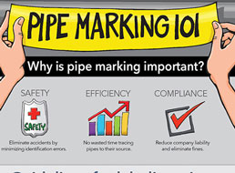 Pipe Marking 101: Why is Pipe Marking Important?