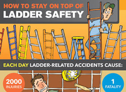Stay on Top of Ladder Safety