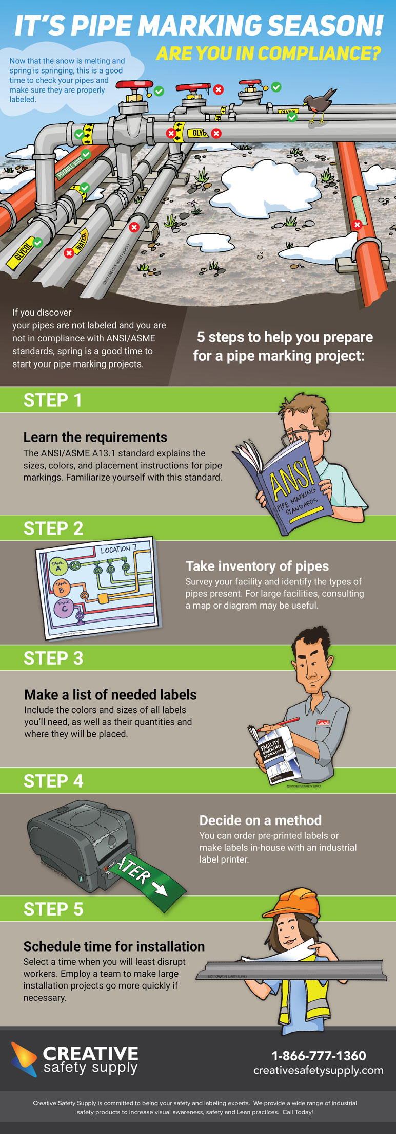 It's Pipe Marking Season! Are you in compliance?